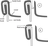 double seam teardown hooks