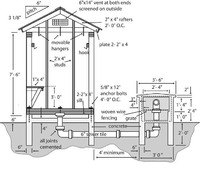 Smokehouse Building Plans furthermore Wood Processor Plans together with Index besides Free Easy Wood Toy Plans also Wood Boat Builders Ontario. on wooden smokehouse plans